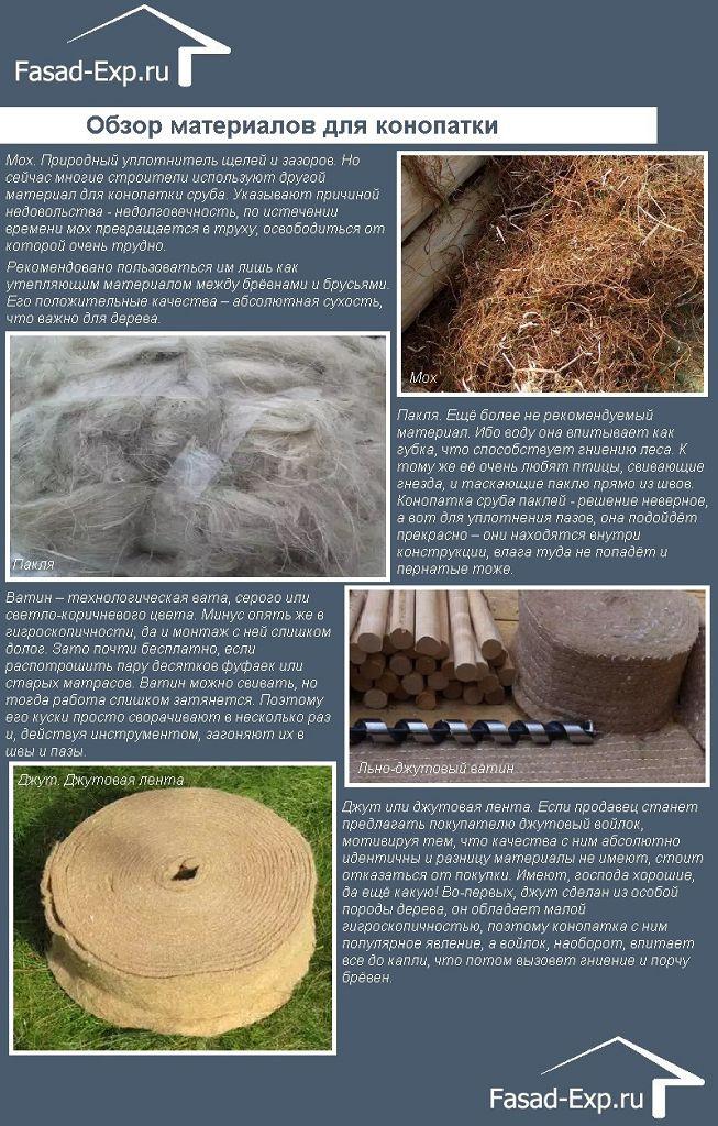 Обзор материалов для конопатки