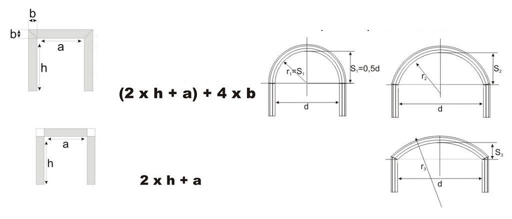 Схема замеров и вычислений