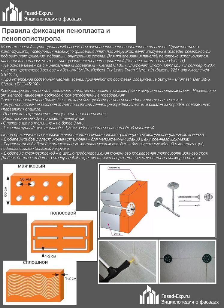 Правила фиксации пенопласта и пенополистирола