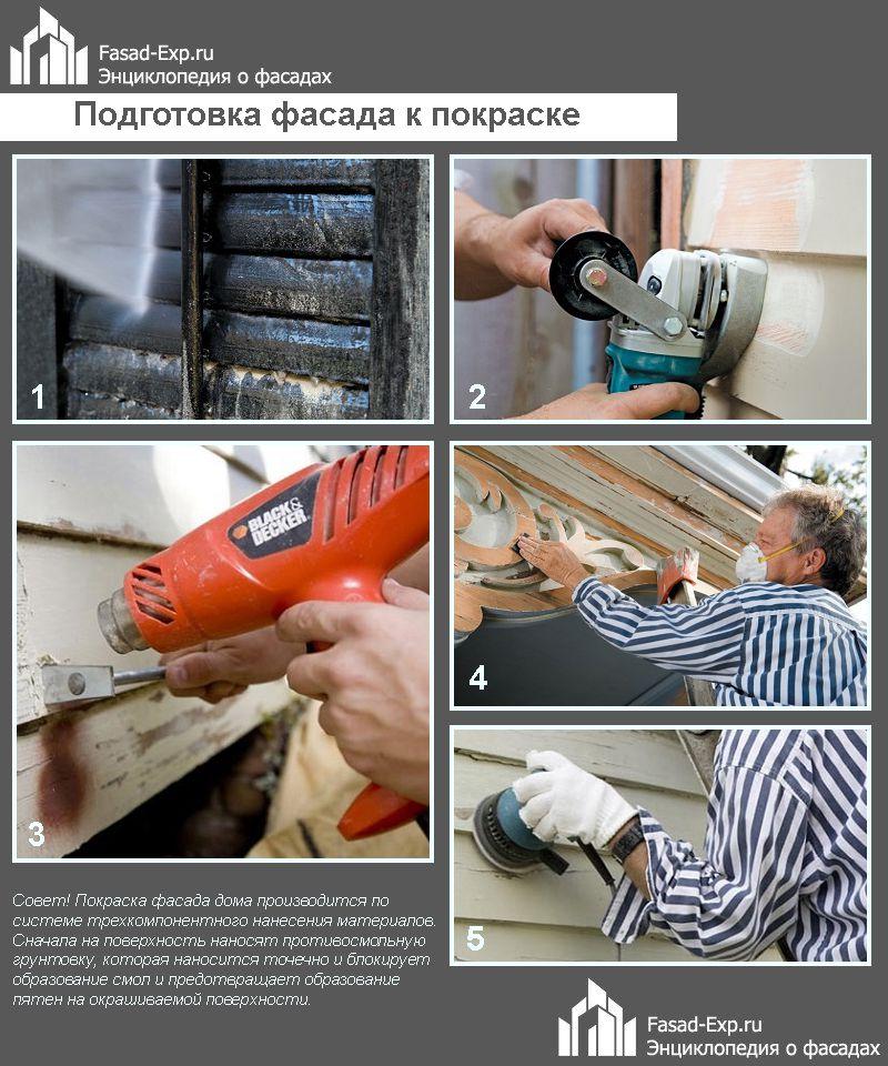Подготовка фасада деревянного дома к покраске