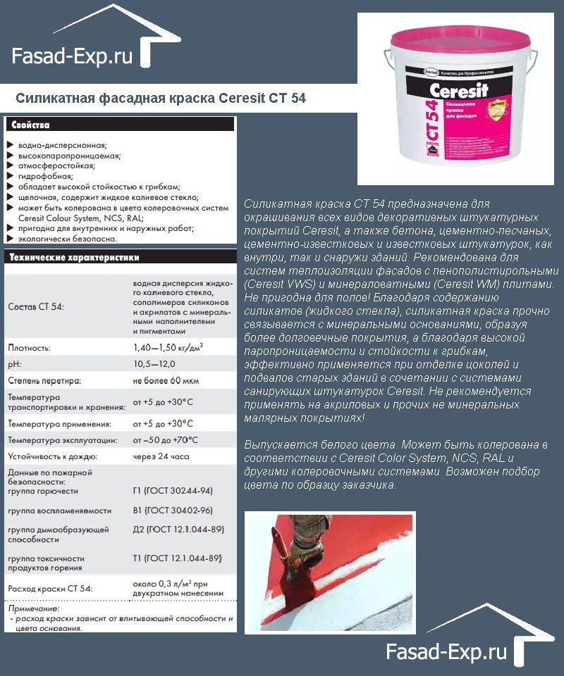Силикатная фасадная краска Ceresit CT 54