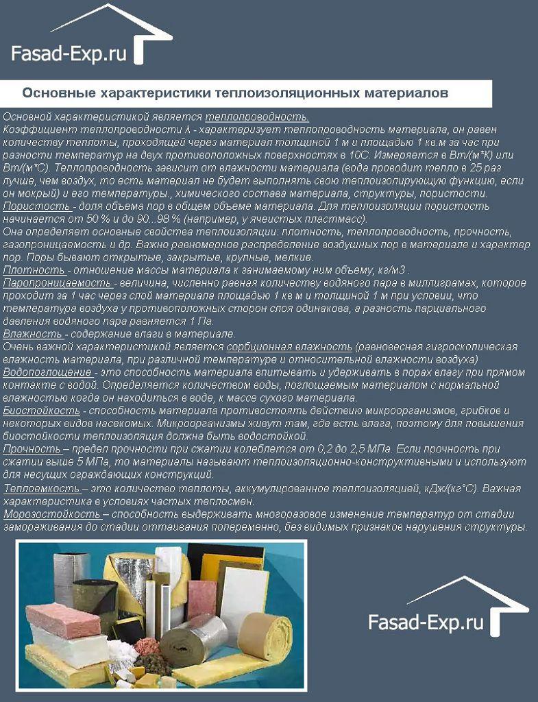 Основные характеристики теплоизоляционных материалов