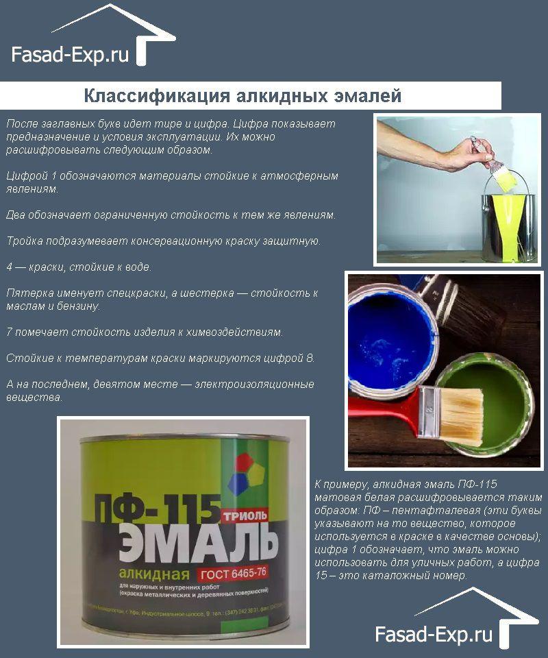 Классификация алкидных эмалей