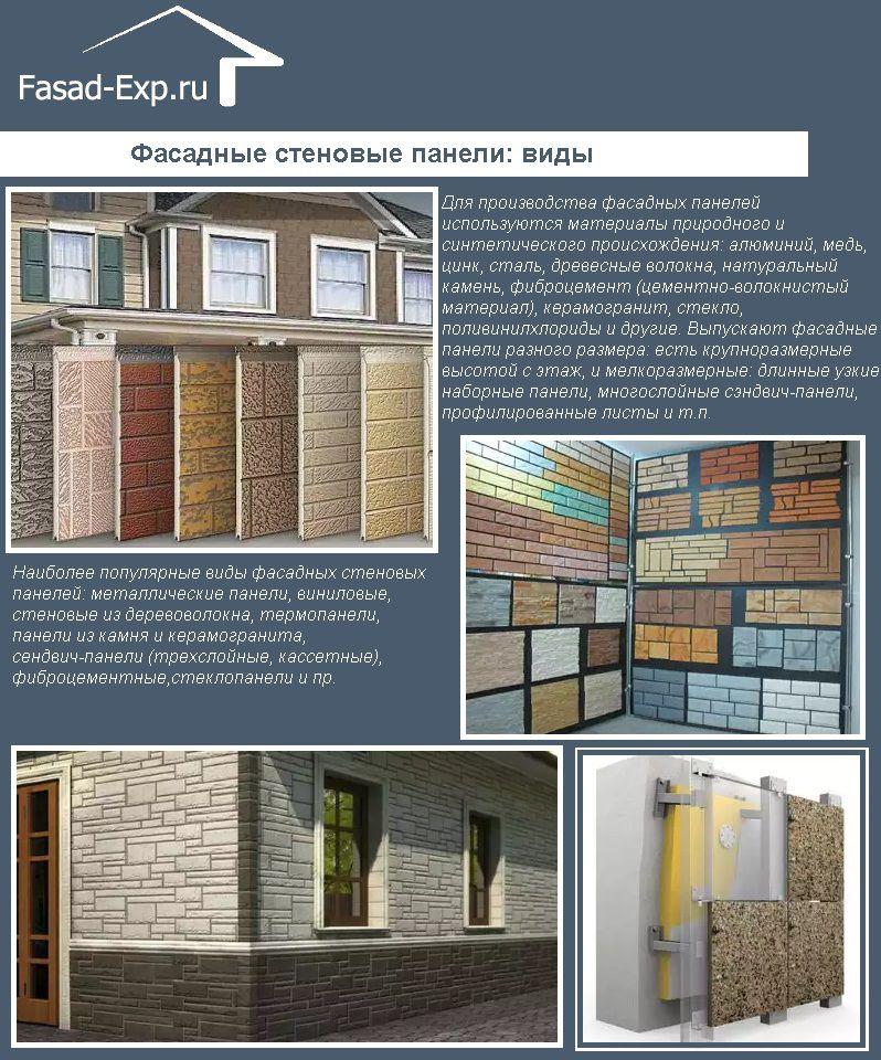 Фасадные стеновые панели: виды