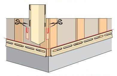 Подгонка угловой планки в нижней части