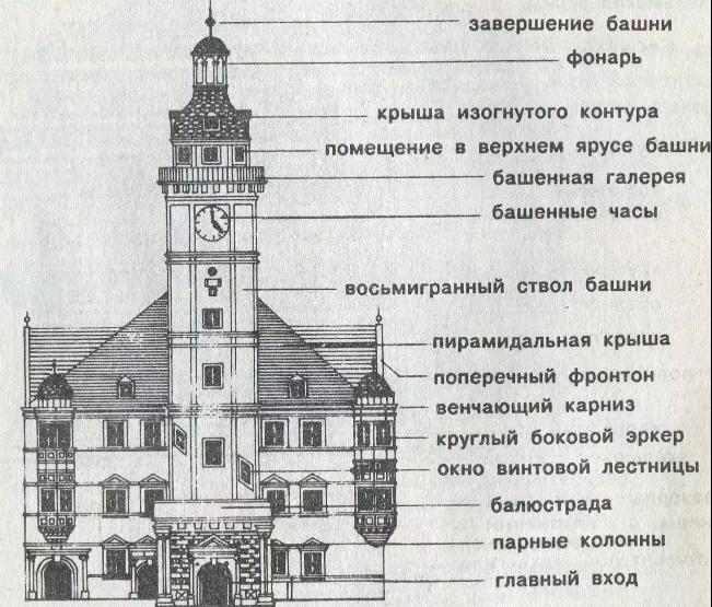 Альтенбург (округ Лейпциг), ратуша