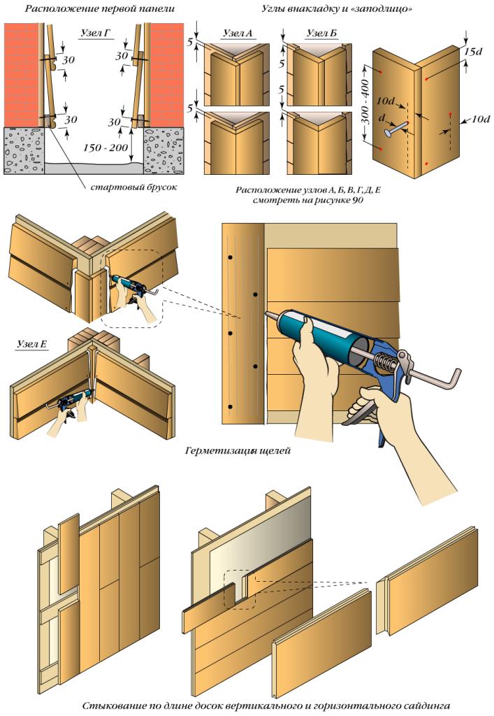 Схема монтажа деревянного сайдинга