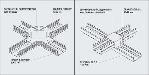 Наглядная схема правильного использования крепежа