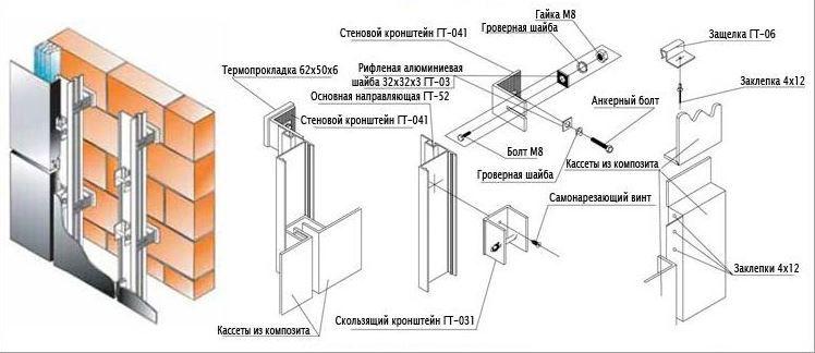 Общая схема монтажа каркаса для фасада