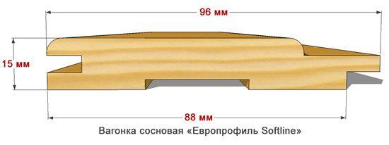 Размер евровагонки