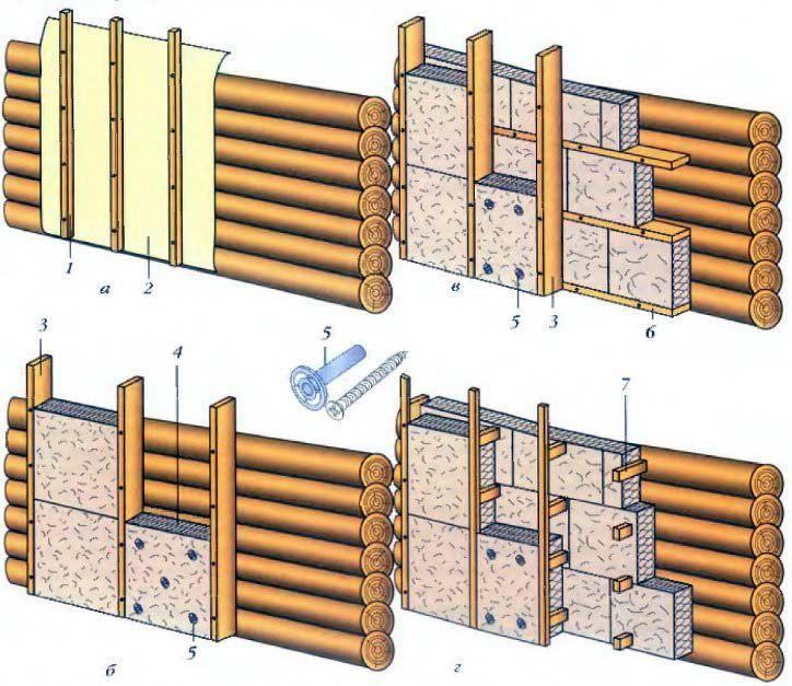 Схема укладки и фиксации утеплителя