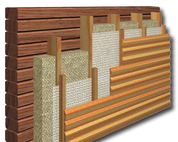Схемамонтажа деревянного сайдинга, фасад утепленный