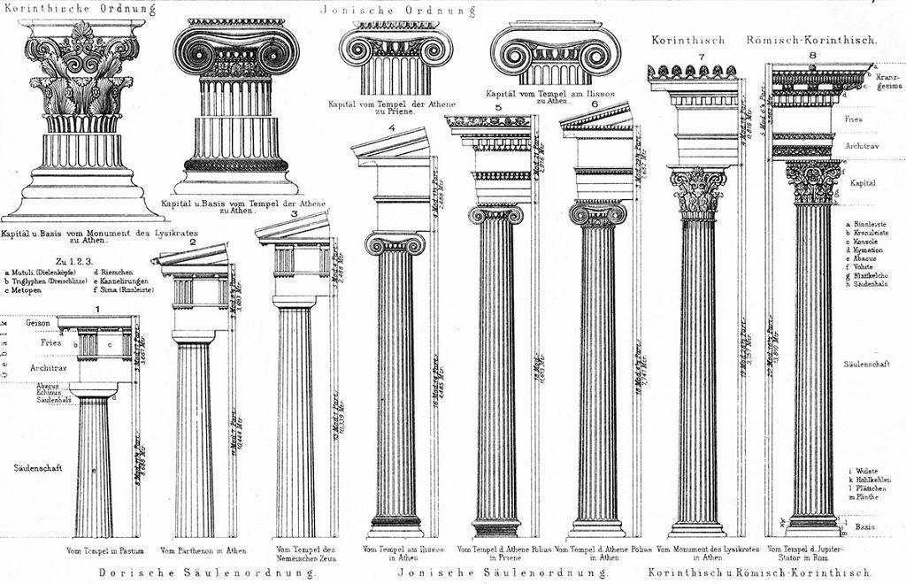 Стили колонн классических