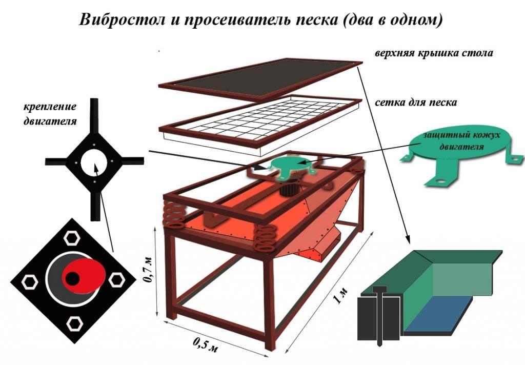 Технология вибролитья для производства декоративного камня