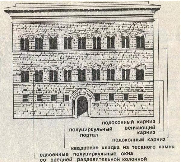 Виченца, ратуша, фасады выстроены в 1549—1614 гг. по проекту А. Палладио в формах Ренессанса