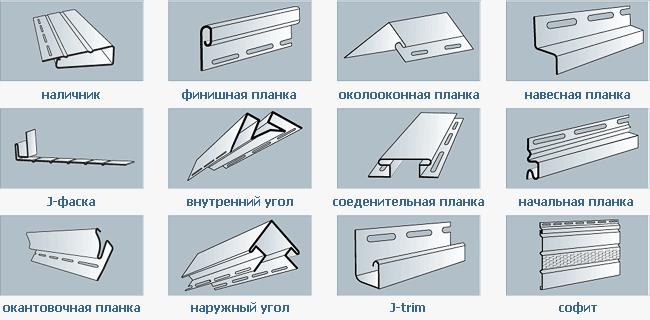 Виды отделочных планок для монтажа
