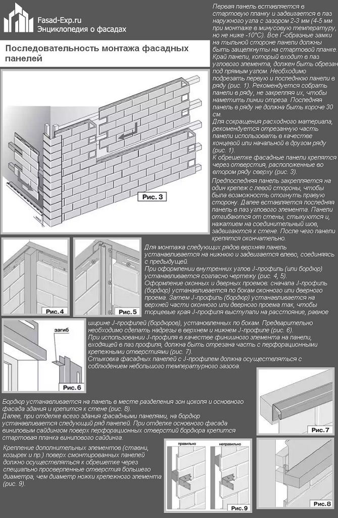 Последовательность монтажа фасадных панелей