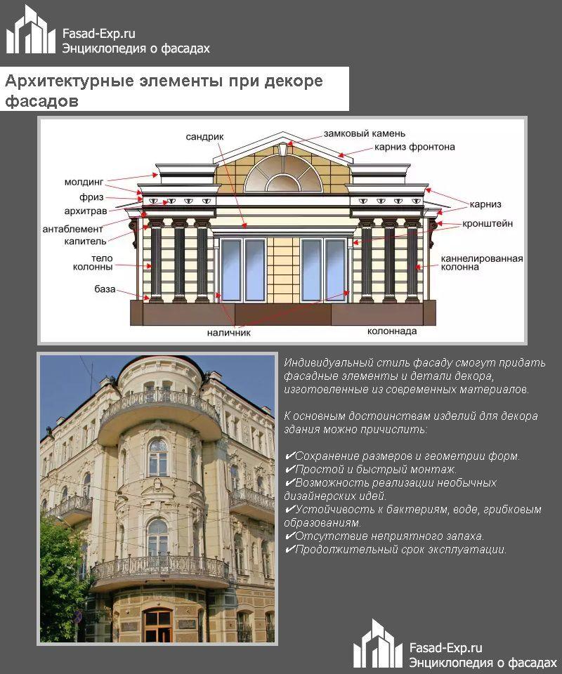 Архитектурные элементы при декоре фасадов