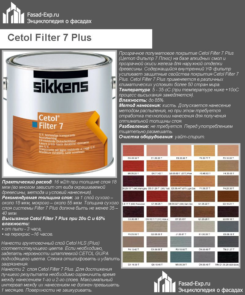 Cetol Filter 7 Plus
