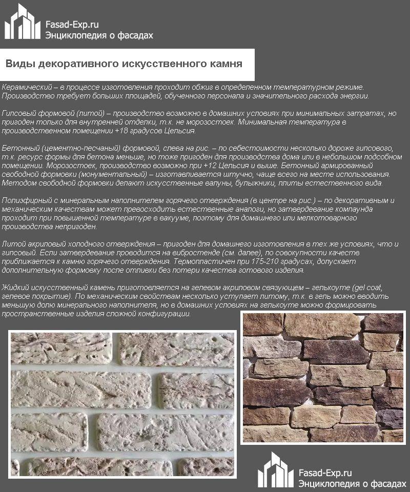 Виды декоративного искусственного камня
