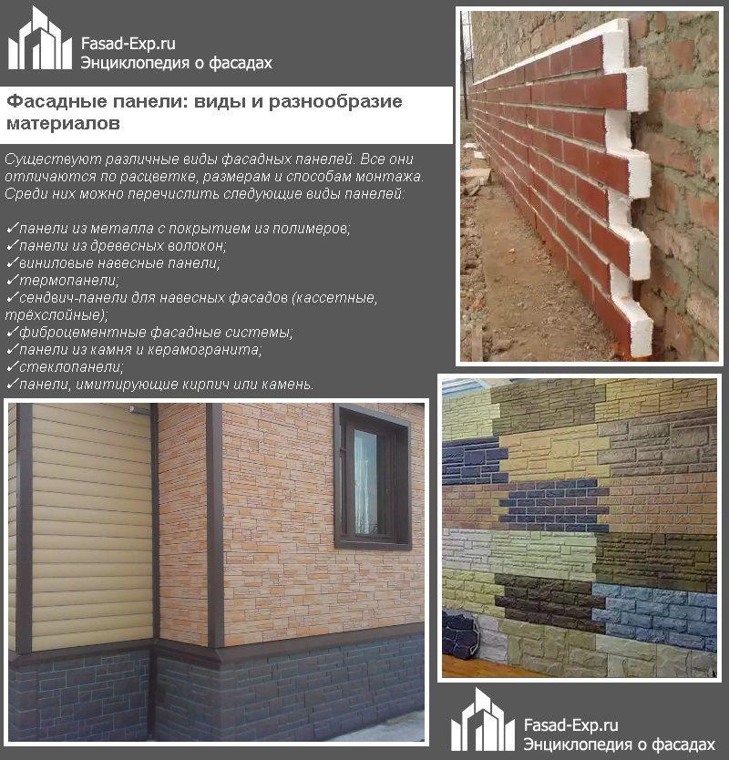 Фасадные панели: виды и разнообразие материалов