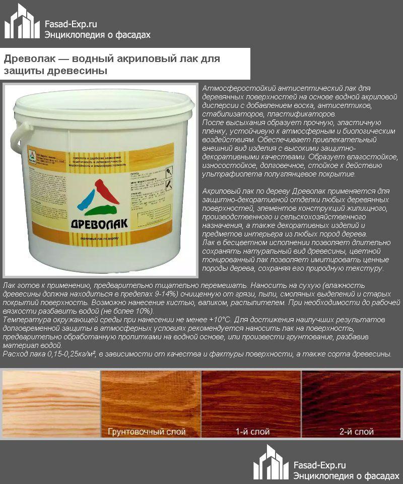 Древолак — водный акриловый лак для защиты древесины