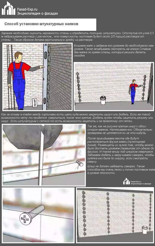 Способ установки штукатурных маяков