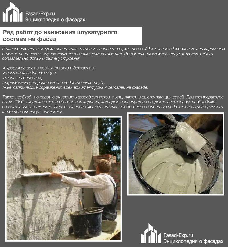 Ряд работ до нанесения штукатурного состава на фасад