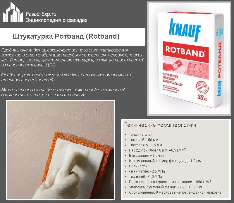 Штукатурка Ротбанд (Rotband)