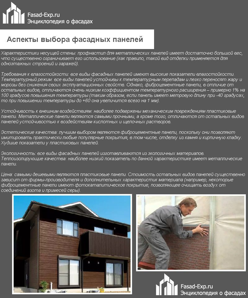 Аспекты выбора фасадных панелей