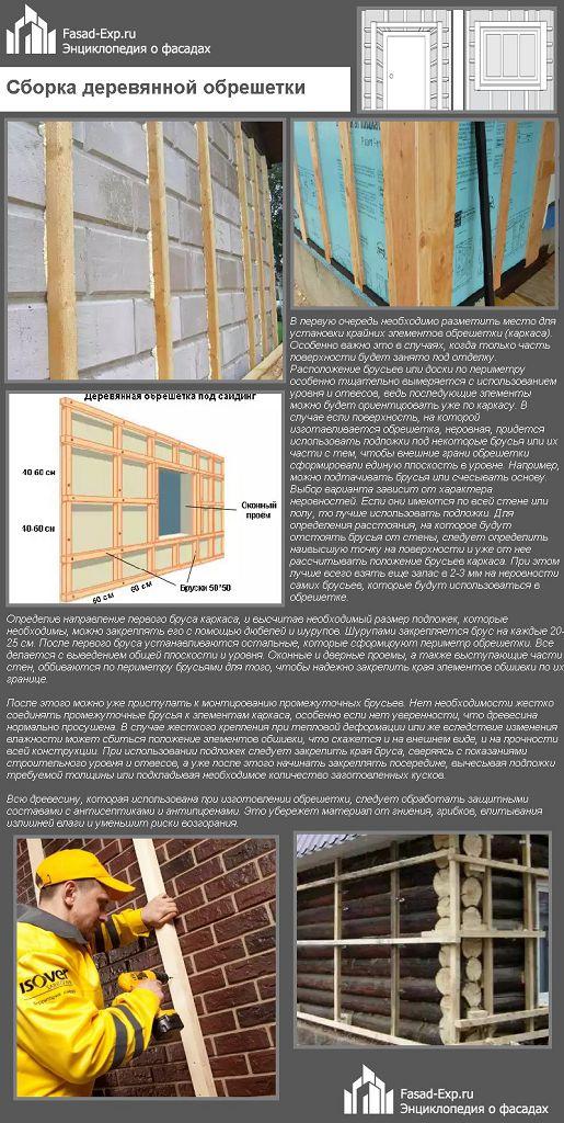 Сборка деревянной обрешетки