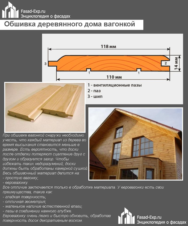 Обшивка деревянного дома вагонкой