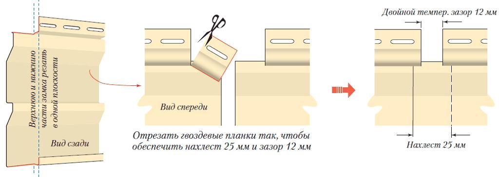 Наращивание (стыкование) панелей сайдинга по длине