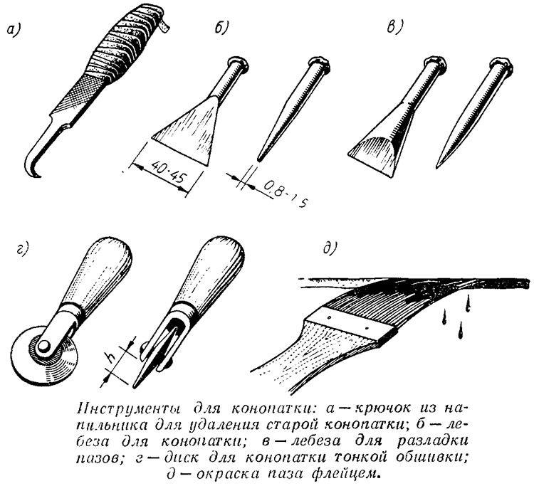 Основной список инструментов для конопатки