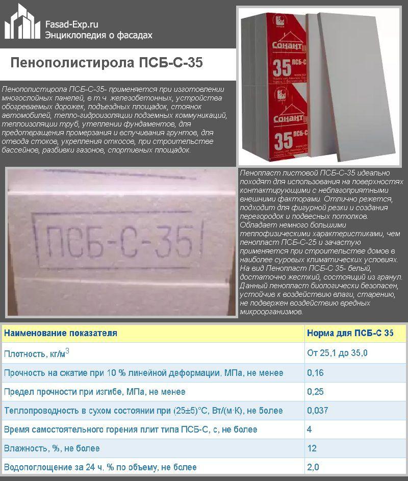Пенополистирола ПСБ-С-35