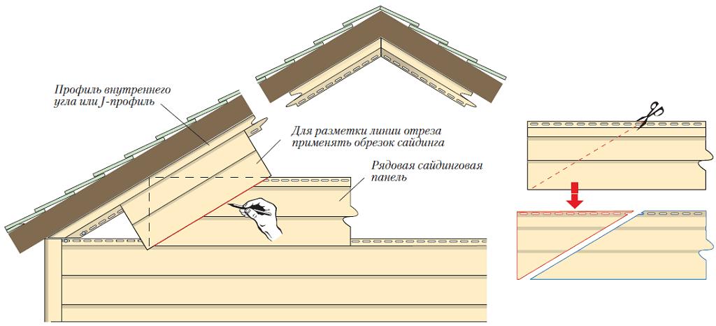Подрезка краев панелей сайдинга для вставки в профиль внутреннего угла или J-профиль