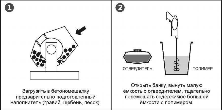 Шаг 1 и 2