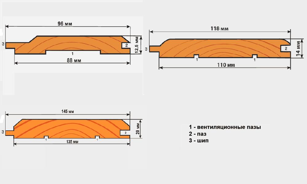Схемы вагонки с размерами