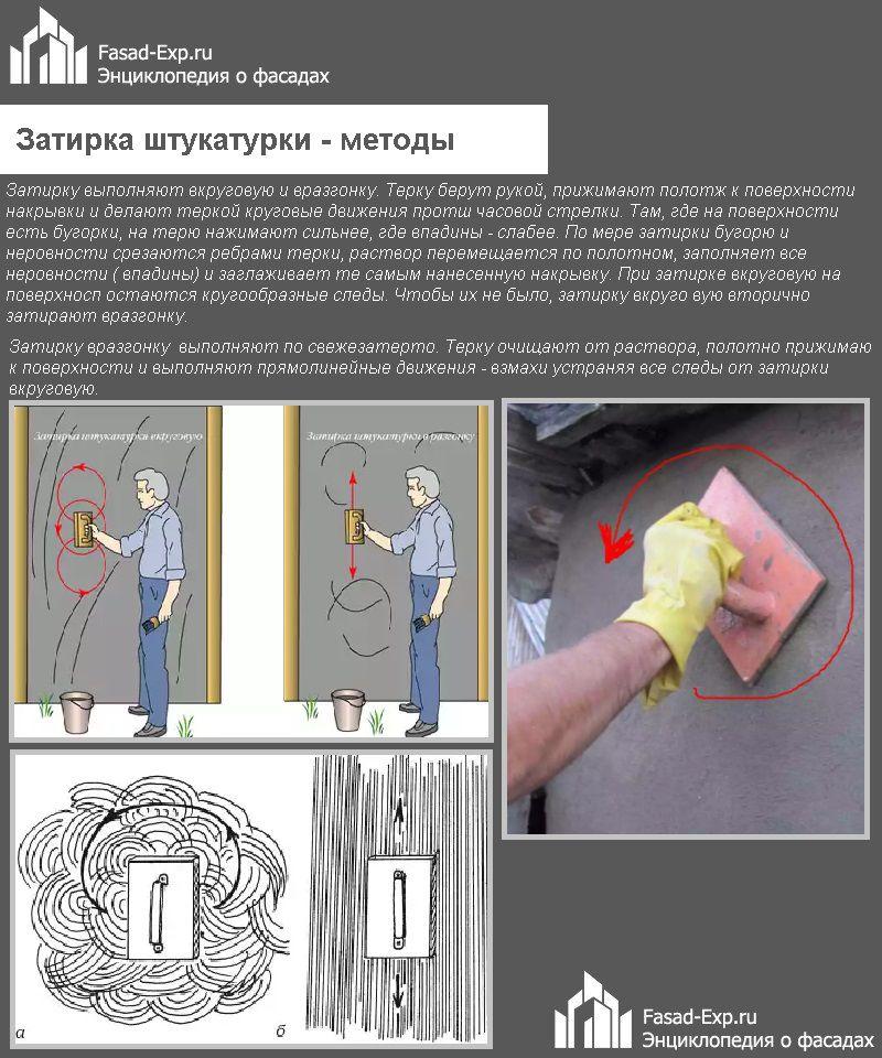 Затирка штукатурки - методы
