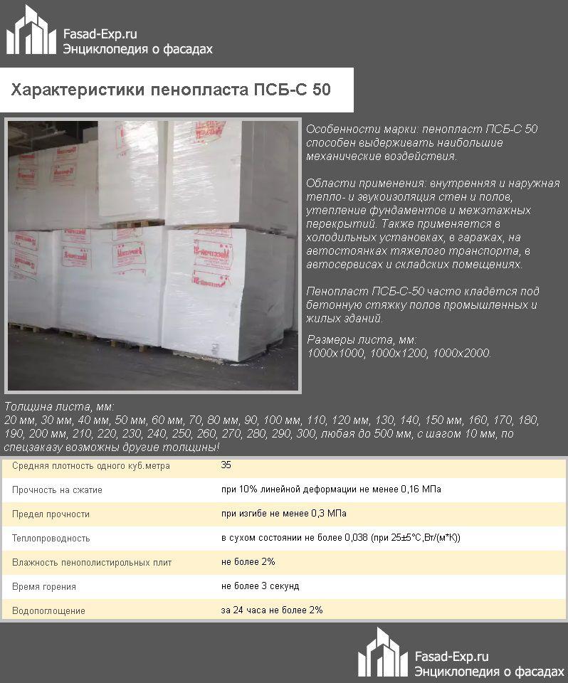 Характеристики пенопласта ПСБ-С 50