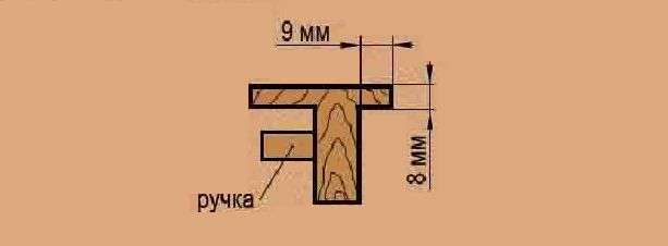 Для того, чтобы облицованная поверхность выглядела безупречно, предлагаем изготовить простой шаблон