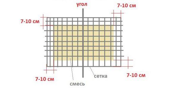 Наклеивание сетки на все углы (включая углы откосов)