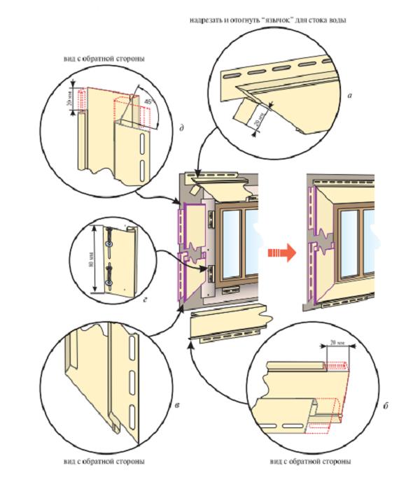 Обрамление оконных и дверных проемов наличниками