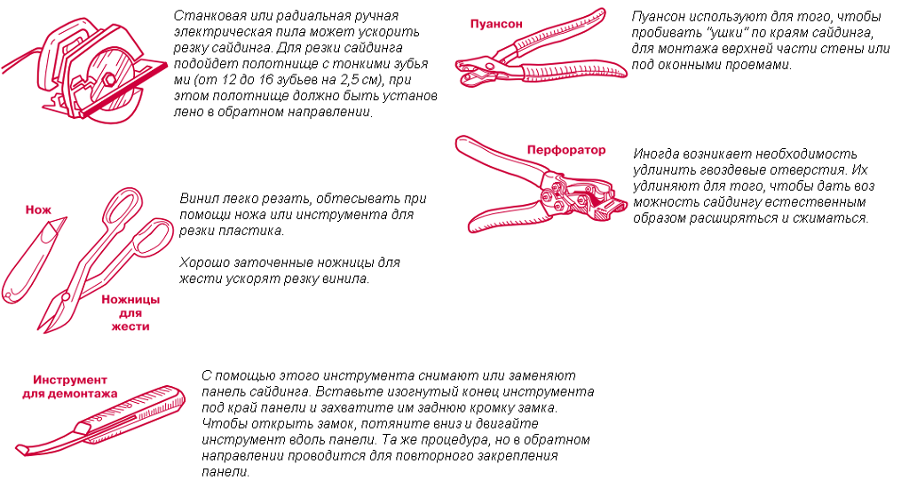 Основные инструменты и оборудование для монтажа