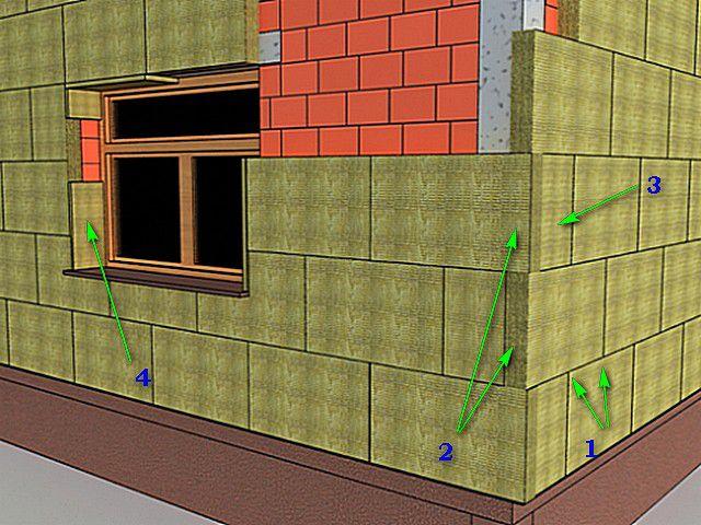 Основные принципы правильного расположения утеплительных плит