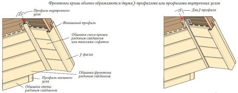Подшивка виниловым сайдингом
