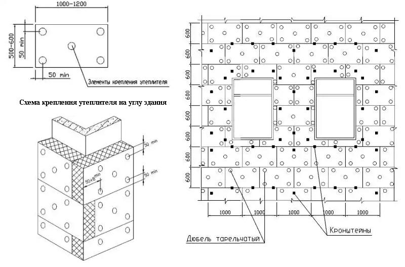Принципиальная схема установки утеплителя