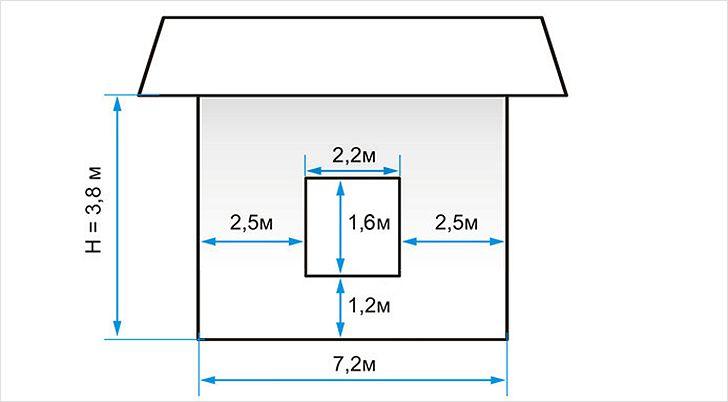 Расчет площади фасада