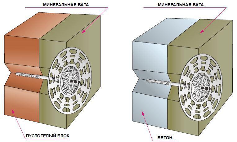 Рондоль дожимная для крепления минеральной ваты