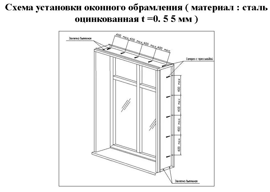 Схема установки оконного обрамления